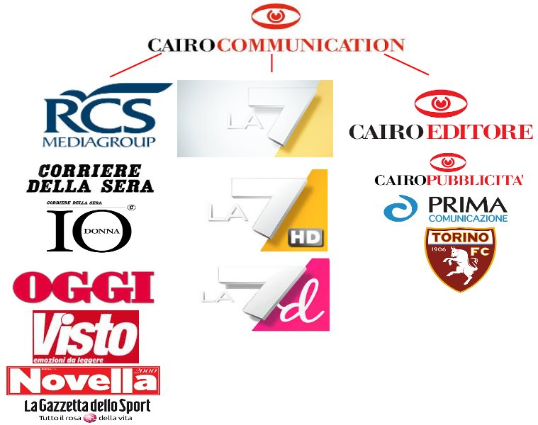Questa immagine ha l'attributo alt vuoto; il nome del file è Cairo1.jpg